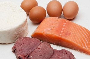 Understanding Dietary Fat and Weight Loss